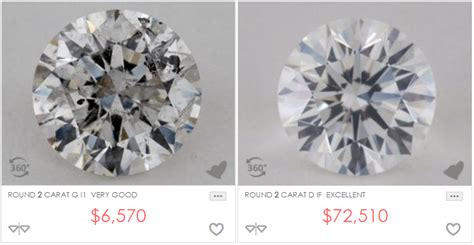 Beginner's Guide to Buying a 2 Carat Diamond Ring