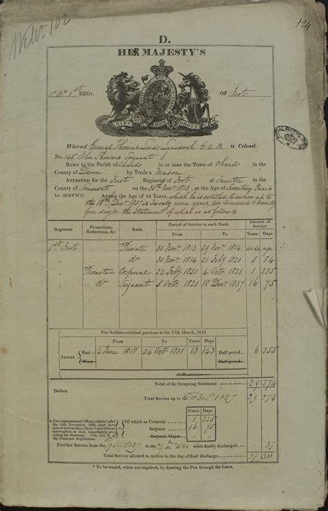 Army Forms & Attestations: New monarch, old attestation form