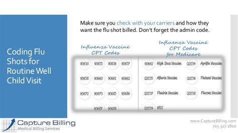 Video: ICD-10 Quick Tips: What is the ICD-10 Code for Flu