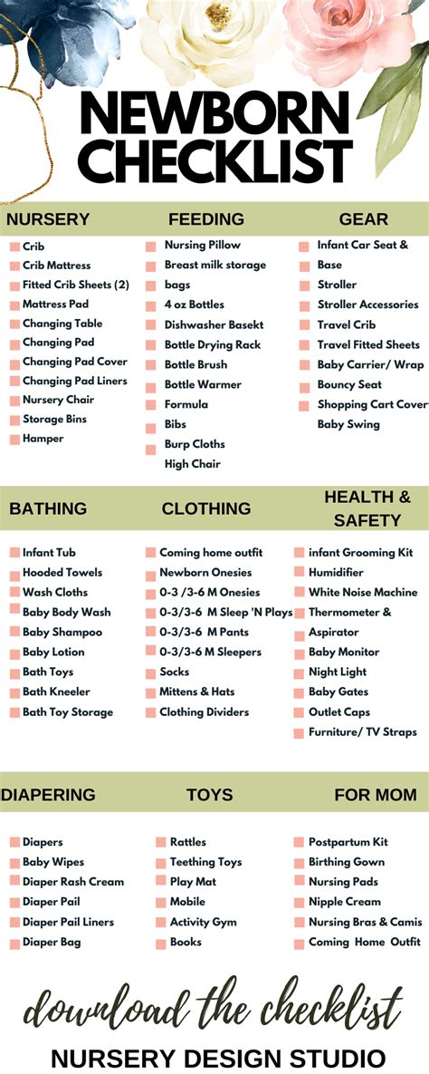 NEWBORN CHECKLIST : EVERYTHING YOU NEED FOR A NEW BABY