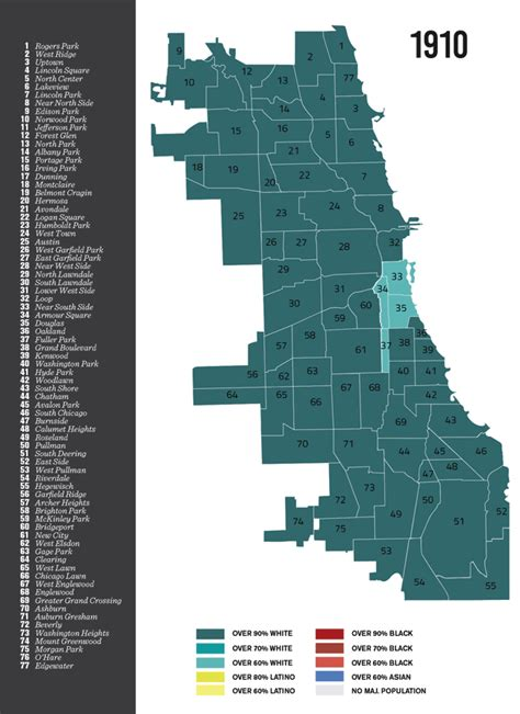 A Century of Change in Chicago's Demographics - Chicago