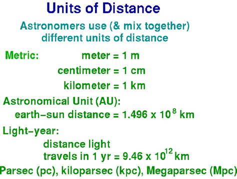 The parsec is the basic distance unit we use in astrophysics
