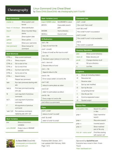 Linux Command Line Cheat Sheet by DaveChild - Download