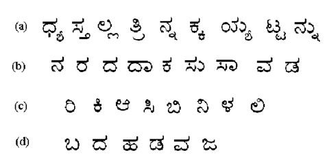 Some characters of Kannada script (a) Characters with