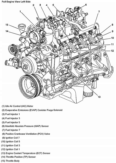 Chevrolet Silverado 1500 Classic LS: how to replace a tps